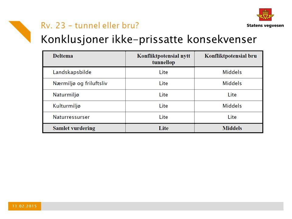 Konklusjoner ikke-prissatte konsekvenser Rv. 23 – tunnel eller bru? 11.02.2015