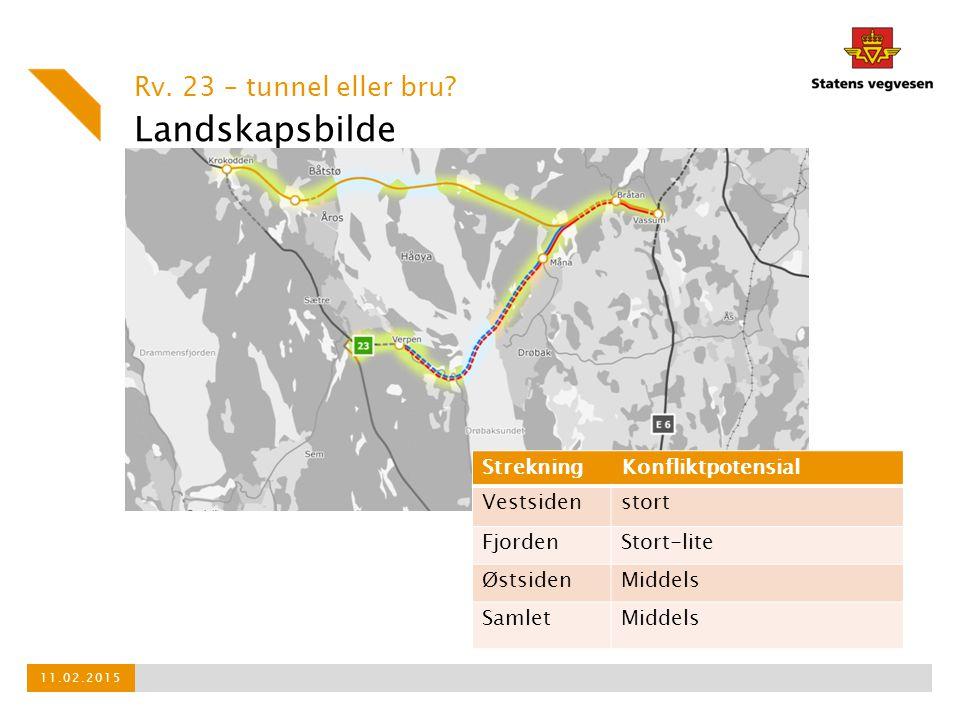 Landskapsbilde Rv. 23 – tunnel eller bru? 11.02.2015 Strekning Konfliktpotensial Vestsidenstort FjordenStort-lite ØstsidenMiddels SamletMiddels