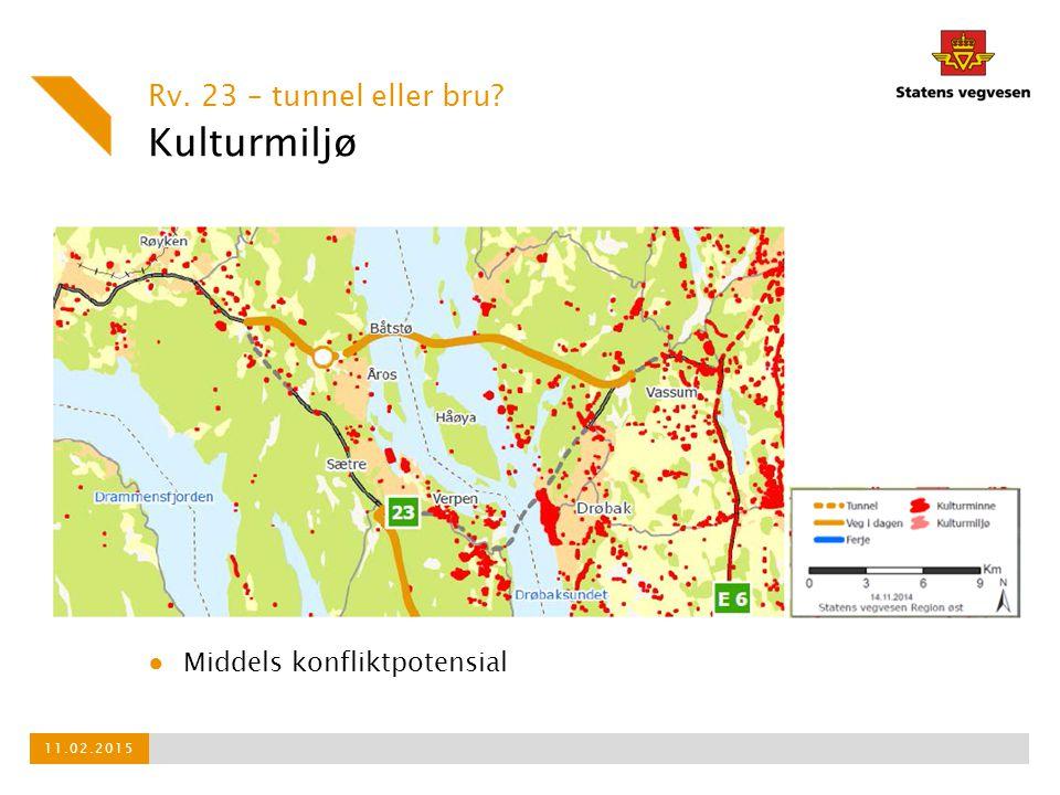 Kulturmiljø Rv. 23 – tunnel eller bru? 11.02.2015 ● Middels konfliktpotensial