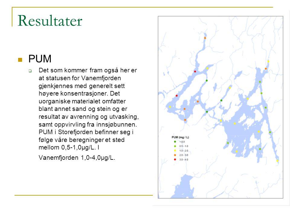 Resultater PUM  Det som kommer fram også her er at statusen for Vanemfjorden gjenkjennes med generelt sett høyere konsentrasjoner. Det uorganiske mat