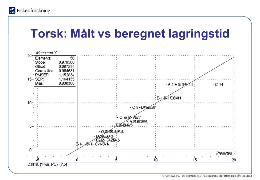 6. April 2005-ME - © Fiskeriforskning - Kan kopieres/ videreformidles når kilde oppgis Torsk: Målt vs beregnet lagringstid