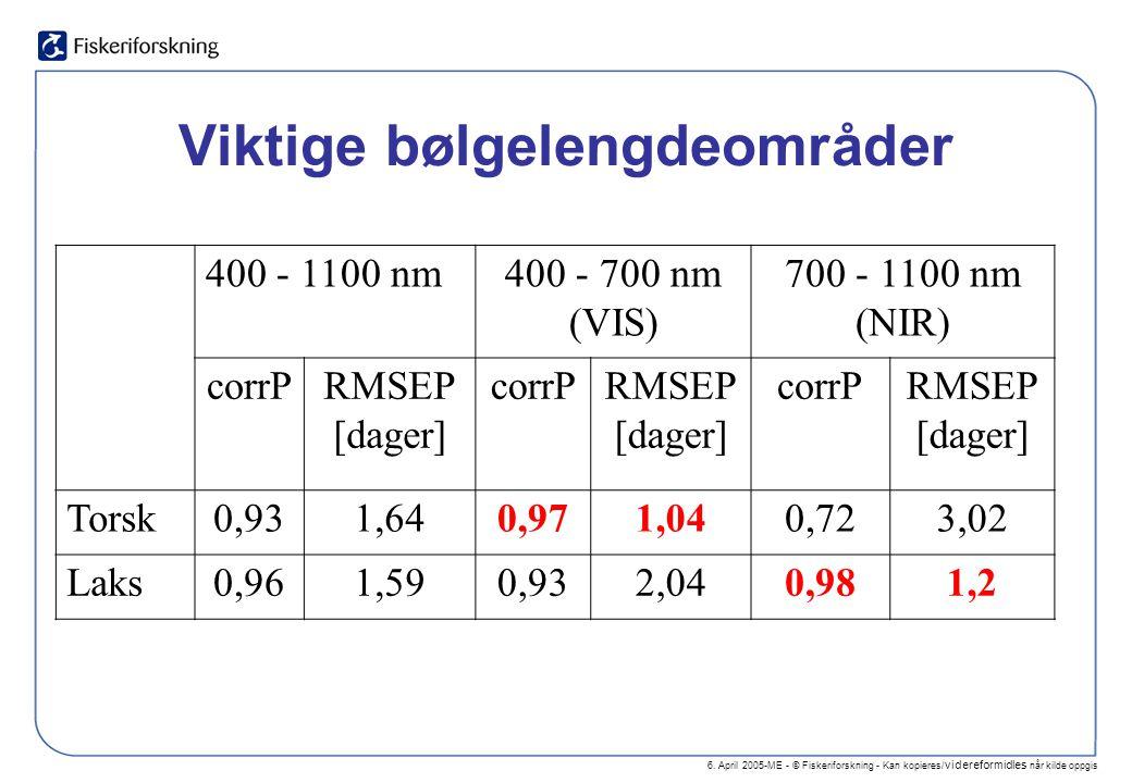 6. April 2005-ME - © Fiskeriforskning - Kan kopieres/ videreformidles når kilde oppgis Viktige bølgelengdeområder 400 - 1100 nm400 - 700 nm (VIS) 700