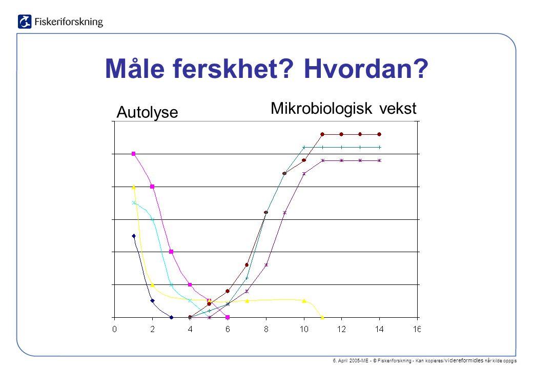 6. April 2005-ME - © Fiskeriforskning - Kan kopieres/ videreformidles når kilde oppgis Måle ferskhet? Hvordan? Autolyse Mikrobiologisk vekst