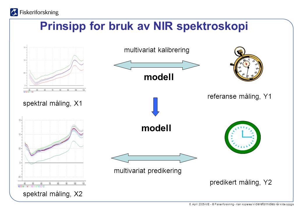 6. April 2005-ME - © Fiskeriforskning - Kan kopieres/ videreformidles når kilde oppgis Prinsipp for bruk av NIR spektroskopi spektral måling, X1 refer