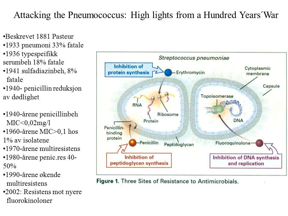 Budskap ved ØLI De fleste tilfelle av ØLI er forårsaket av virus Fenoxymetylpenicillin er førstevalg ved indikasjon for antibakteriellbehandling, mens makrolider er førstevalg ved kikhoste og mykoplasma-infeksjoner og ved penicillinallergi.
