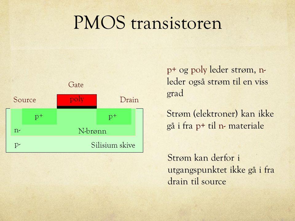 PMOS transistoren p+ p- poly Source Gate Silisium skive Drain Strøm (elektroner) kan ikke gå i fra p+ til n- materiale Strøm kan derfor i utgangspunktet ikke gå i fra drain til source p+ og poly leder strøm, n- leder også strøm til en viss grad n- N-brønn