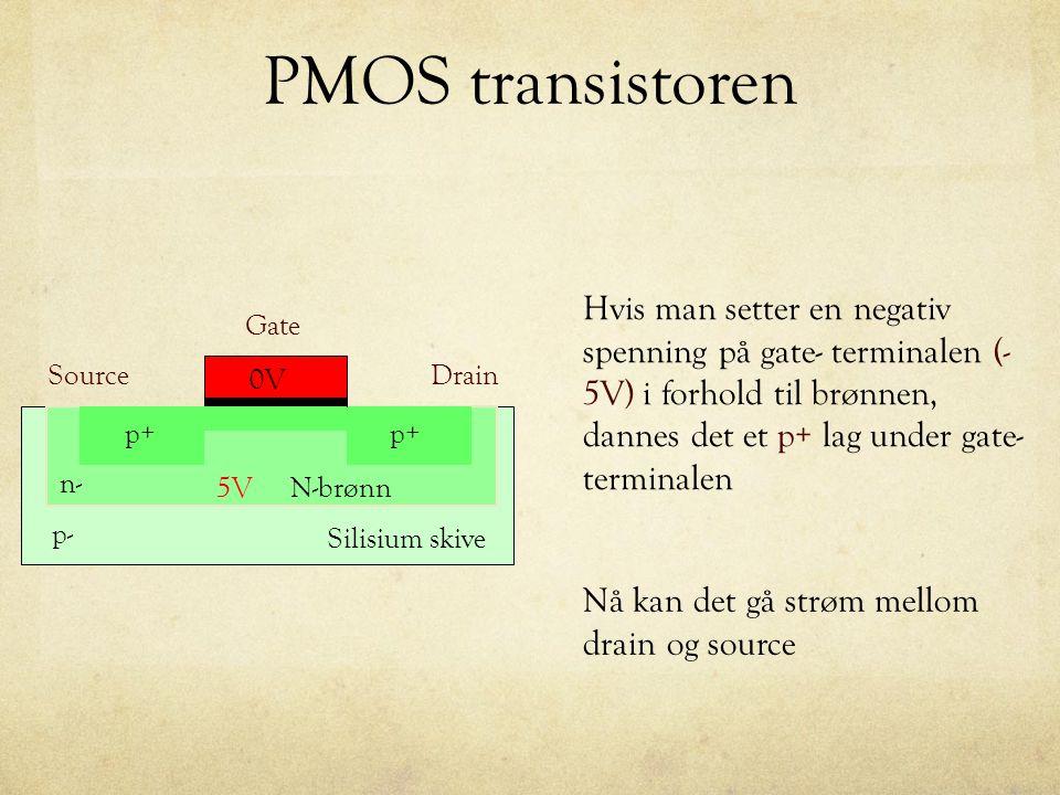 PMOS transistoren p+ p- Source Gate Silisium skive Drain Hvis man setter en negativ spenning på gate- terminalen (- 5V) i forhold til brønnen, dannes det et p+ lag under gate- terminalen 5V 0V Nå kan det gå strøm mellom drain og source n- N-brønn