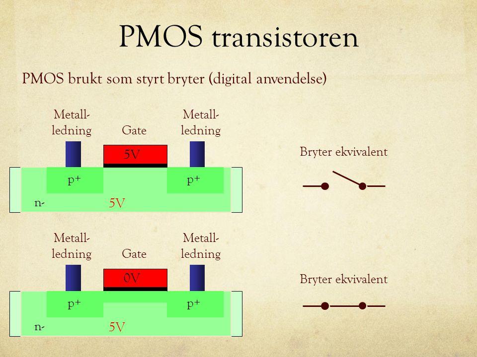 PMOS transistoren PMOS brukt som styrt bryter (digital anvendelse) p+ Gate 5V Metall- ledning Bryter ekvivalent n- Bryter ekvivalent p+ Gate 5V 0V Metall- ledning n-