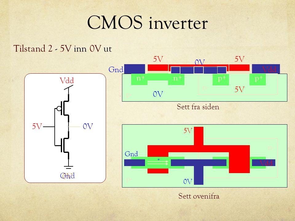 CMOS inverter Tilstand 2 - 5V inn 0V ut 5V0V p+ 5V n- p+ n+ p-0V n- p- 5V 0V VddGnd Sett fra siden Sett ovenifra 5V 0V Vdd Gnd e- Vdd Gnd