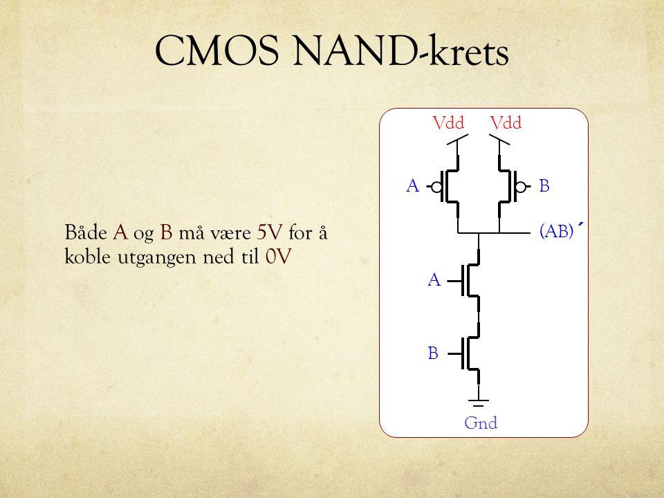 CMOS NAND-krets Både A og B må være 5V for å koble utgangen ned til 0V AB A B (AB) ´ Vdd Gnd Vdd