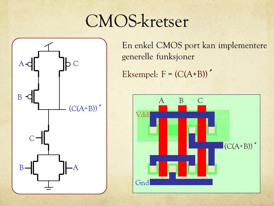 CMOS-kretser A B A B (C(A+B)) ´ C C En enkel CMOS port kan implementere generelle funksjoner Eksempel: F = (C(A+B)) ´ n- Gnd BC (C(A+B)) ´ A Vdd p-