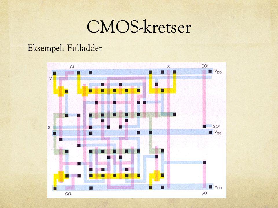 CMOS-kretser Eksempel: Fulladder