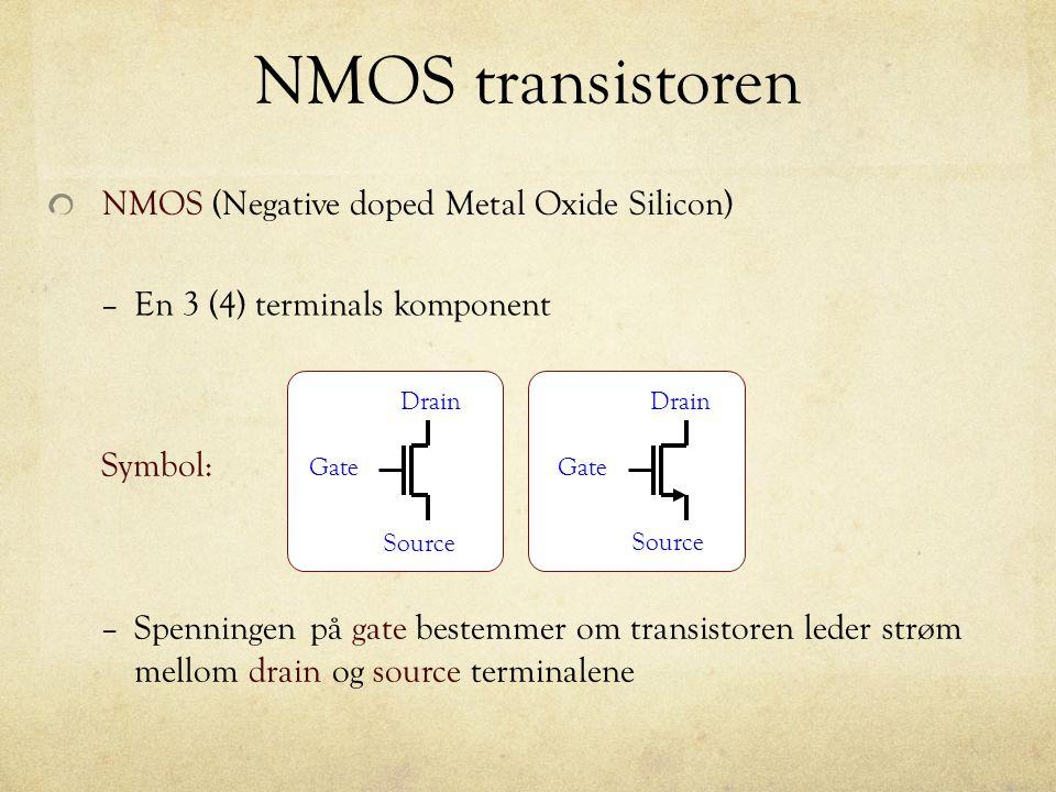 NMOS transistoren n+ p- poly p- : Svakt positivt dopet silisium n+ : Sterkt negativt dopet silisium (ledende) poly : Polykrystalinskt silisium (ledende) n+ poly p- Source Silisiumskive Isolasjon Gate Silisiumskive Sett fra siden Drain Ledning Sett ovenifra