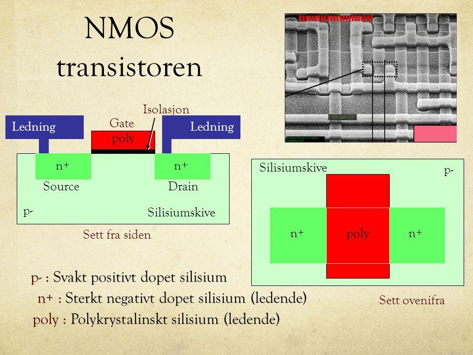 NMOS transistoren n+ p- poly Source Isolasjon Gate Silisium skive Drain Strøm (elektroner) kan ikke gå i fra p- til n+ materiale Strøm kan derfor i utgangspunktet ikke gå i fra source til drain n+ og poly leder strøm, p- leder også strøm til en viss grad