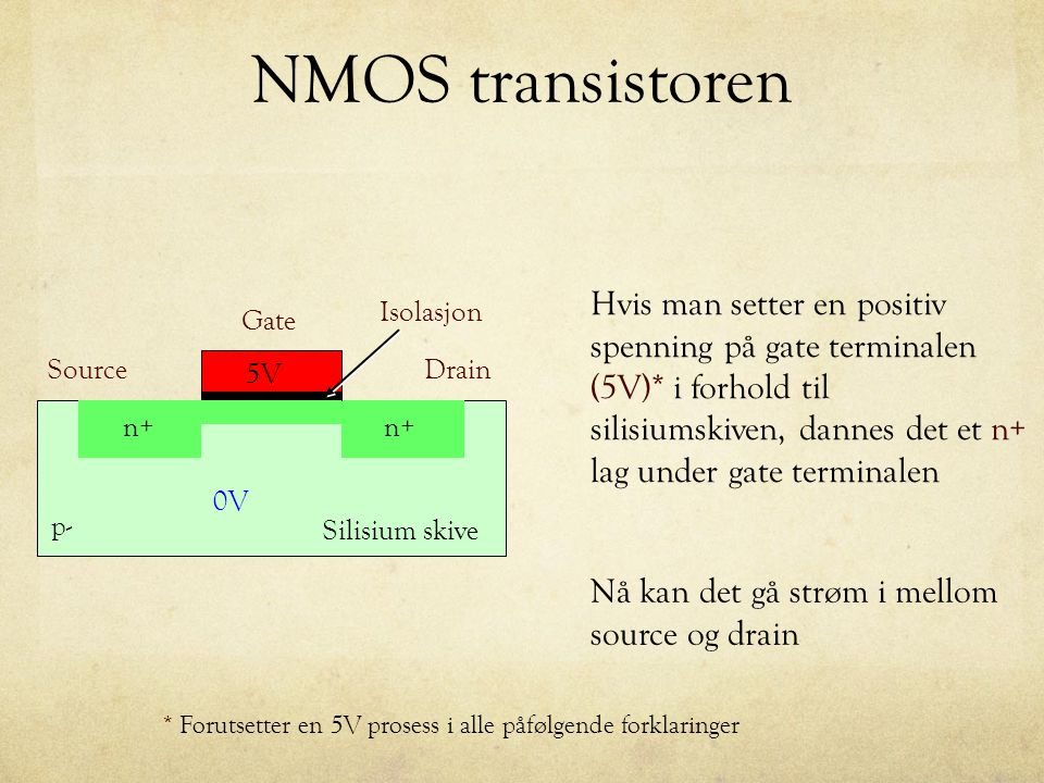 NMOS transistoren n+ p- Source Isolasjon Gate Silisium skive Drain Hvis man setter en positiv spenning på gate terminalen (5V)* i forhold til silisiumskiven, dannes det et n+ lag under gate terminalen 0V 5V Nå kan det gå strøm i mellom source og drain * Forutsetter en 5V prosess i alle påfølgende forklaringer