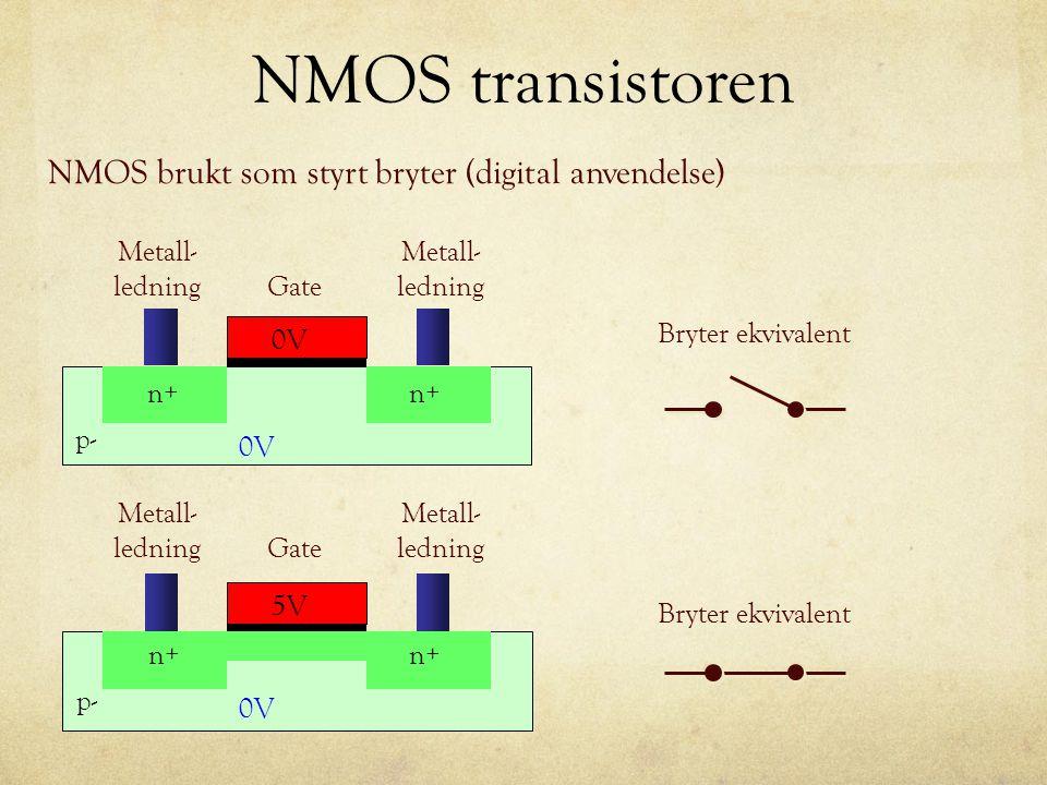PMOS transistoren PMOS (Positive doped Metal Oxide Silicon) –En 3 (4) terminals-komponent Symbol: Drain Source Gate Drain Source Gate –Spenningen på gate bestemmer om transistoren leder strøm i mellom drain og source terminalene