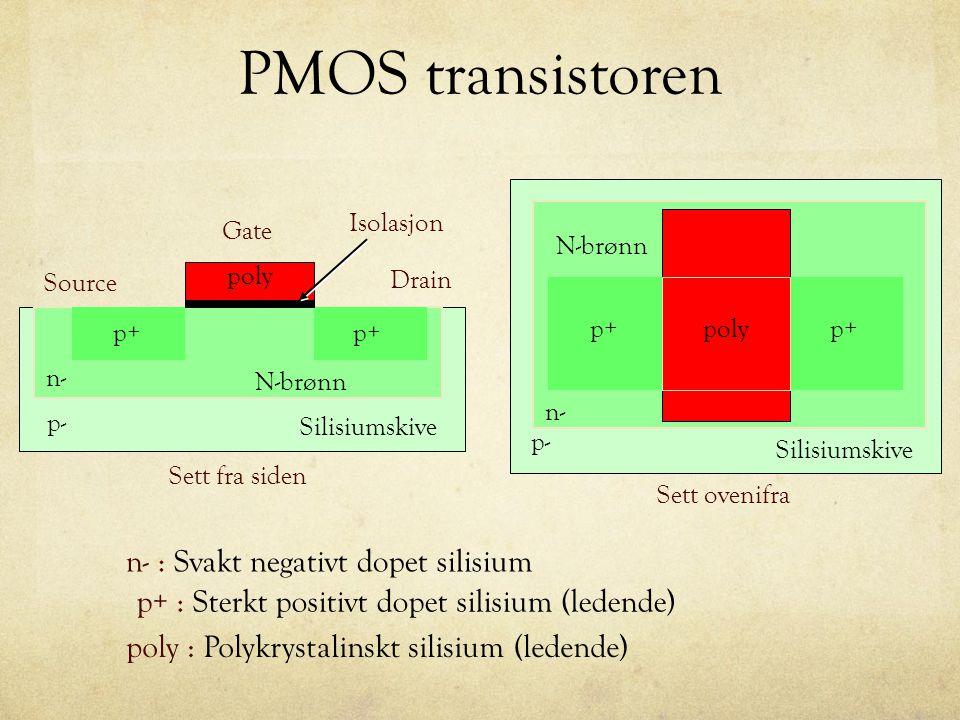 PMOS transistoren p+ p- poly n- : Svakt negativt dopet silisium p+ : Sterkt positivt dopet silisium (ledende) poly : Polykrystalinskt silisium (ledende) p+ poly p- Source Silisiumskive Isolasjon Gate Silisiumskive Sett fra siden Sett ovenifra Drain n- N-brønn n-