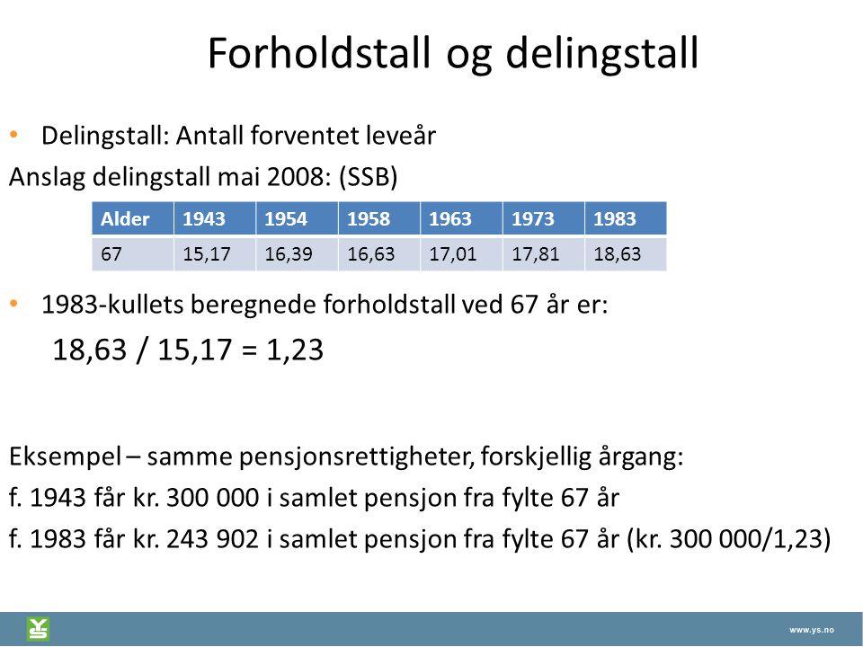 Forholdstall og delingstall Delingstall: Antall forventet leveår Anslag delingstall mai 2008: (SSB) 1983-kullets beregnede forholdstall ved 67 år er: