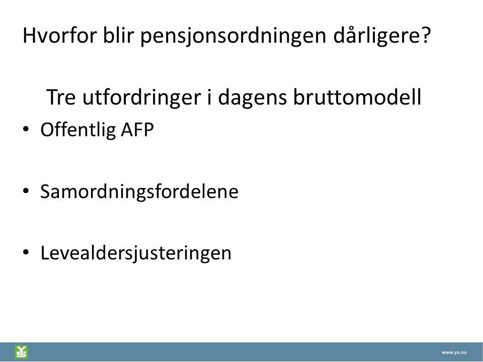 3 Hvorfor blir pensjonsordningen dårligere? Tre utfordringer i dagens bruttomodell Offentlig AFP Samordningsfordelene Levealdersjusteringen