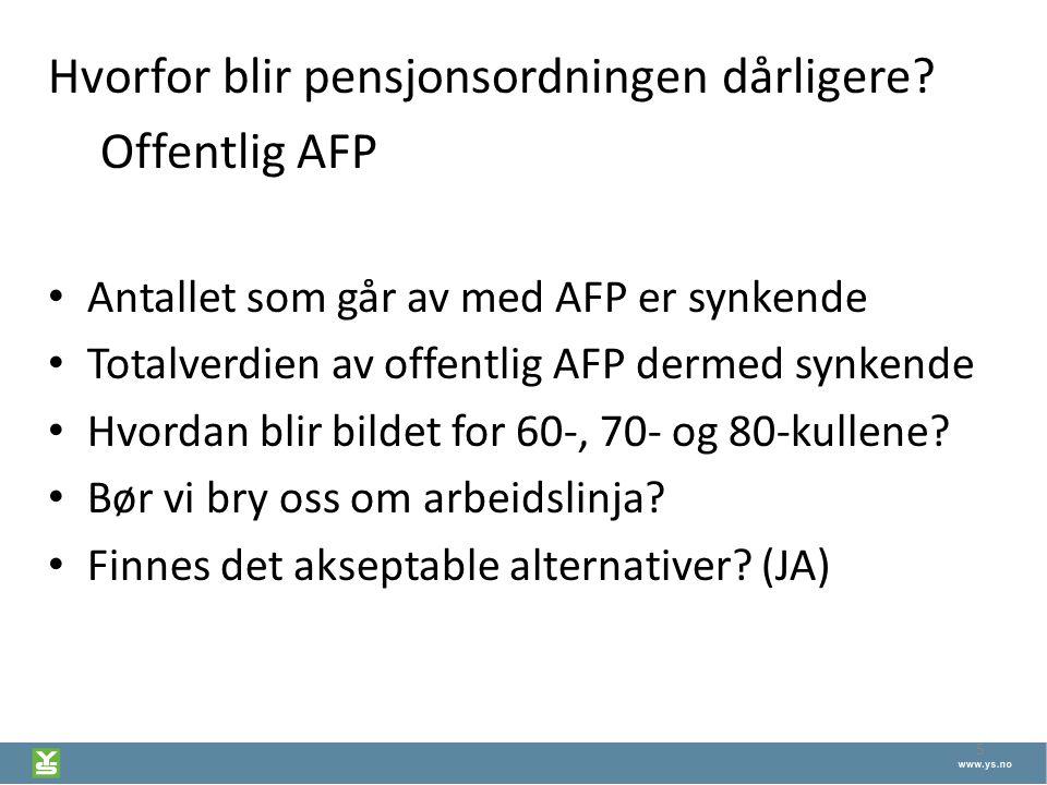 5 Hvorfor blir pensjonsordningen dårligere? Offentlig AFP Antallet som går av med AFP er synkende Totalverdien av offentlig AFP dermed synkende Hvorda