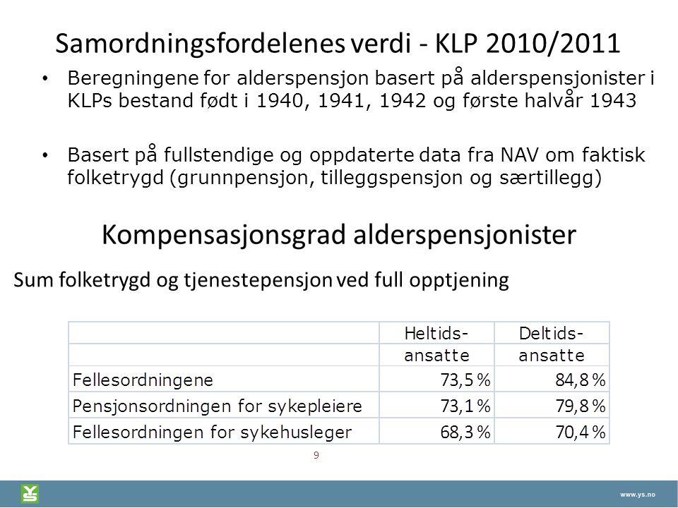 Samordningsfordelenes verdi - KLP 2010/2011 Beregningene for alderspensjon basert på alderspensjonister i KLPs bestand født i 1940, 1941, 1942 og førs