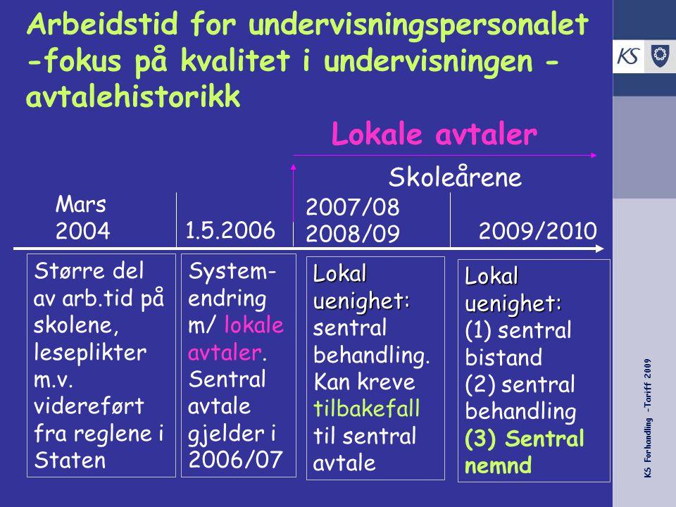 KS Forhandling -Tariff 2009 Arbeidstid for undervisningspersonalet -fokus på kvalitet i undervisningen - avtalehistorikk Mars 2004 1.5.2006 2007/08 2008/09 2009/2010 Større del av arb.tid på skolene, leseplikter m.v.