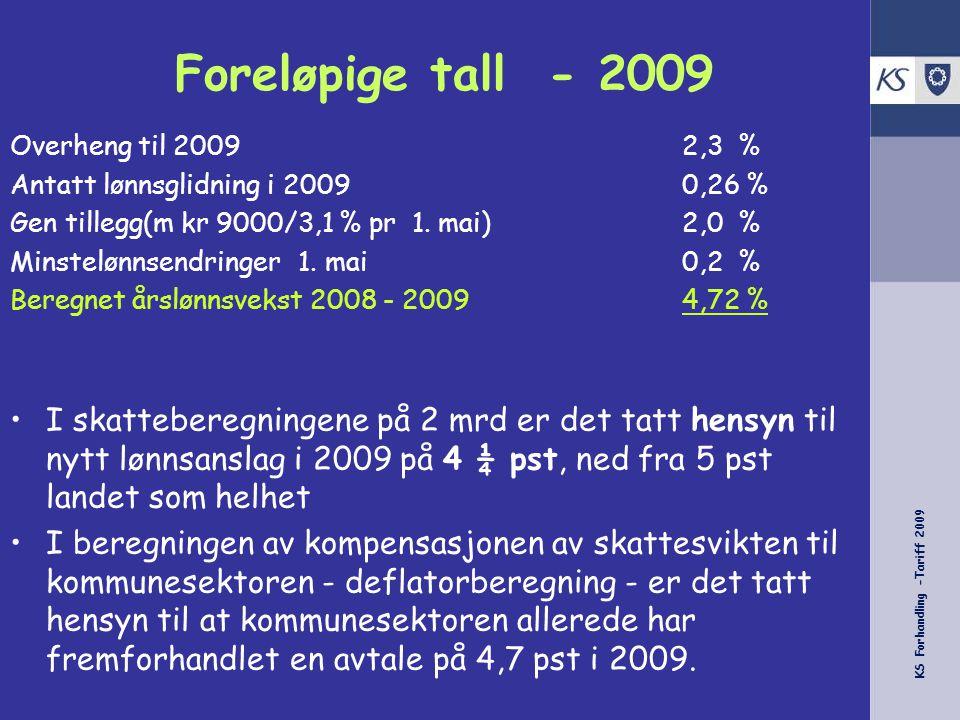 KS Forhandling -Tariff 2009 Pensjon - offentlig tjenestepensjon og AFP – Viktigste tema i mellomoppgjøret Avtalt forhandlingstema i 2009