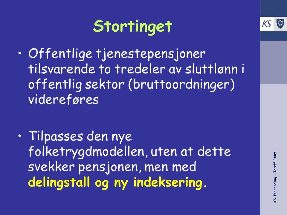 KS Forhandling -Tariff 2009 Ytelse/innskudd Hvem sitter med risikoen.