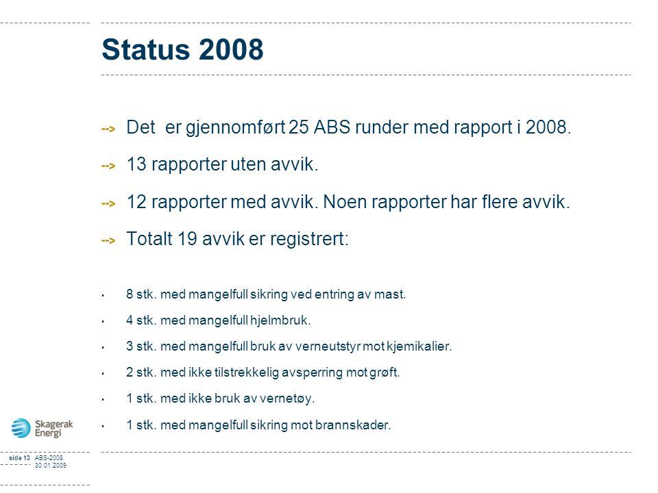 side 13ABS-2008 30.01.2009 Status 2008 Det er gjennomført 25 ABS runder med rapport i 2008. 13 rapporter uten avvik. 12 rapporter med avvik. Noen rapp