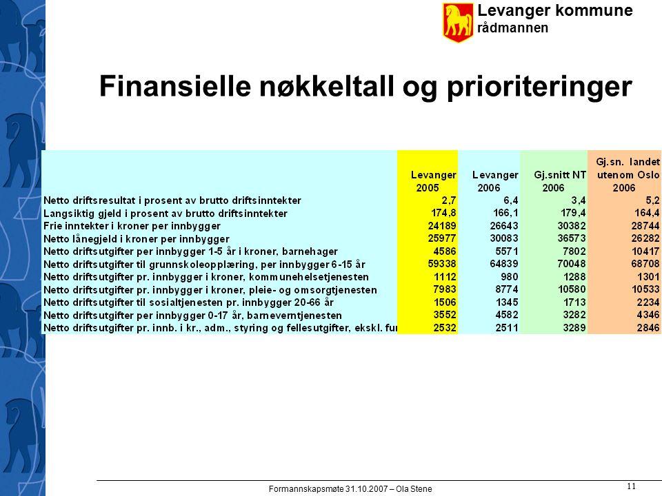 Levanger kommune rådmannen Formannskapsmøte 31.10.2007 – Ola Stene 11 Finansielle nøkkeltall og prioriteringer