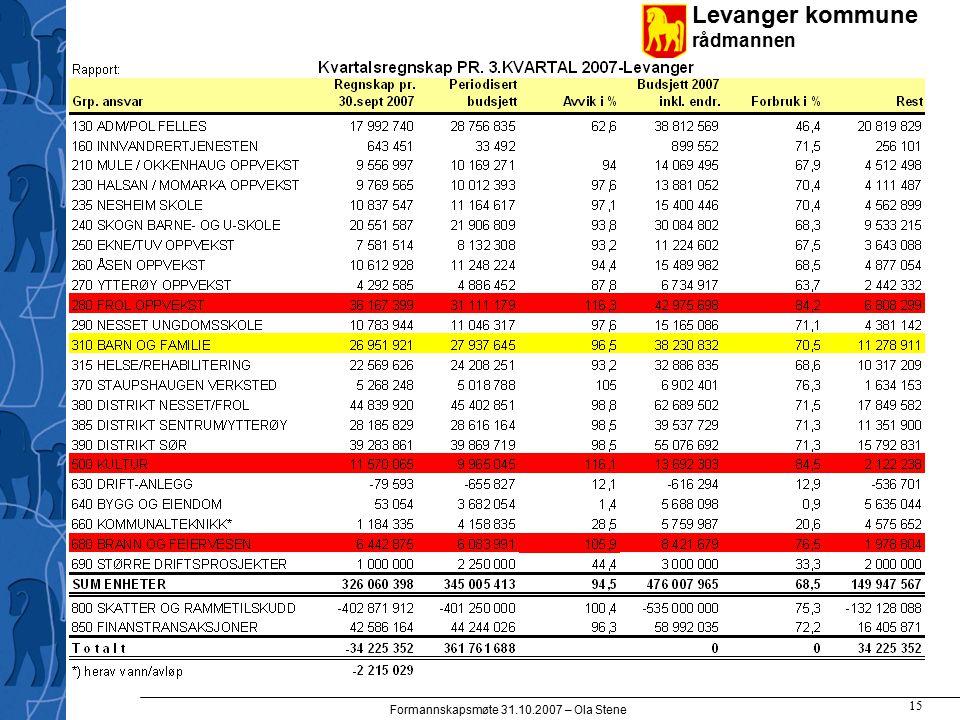 Levanger kommune rådmannen Formannskapsmøte 31.10.2007 – Ola Stene 15