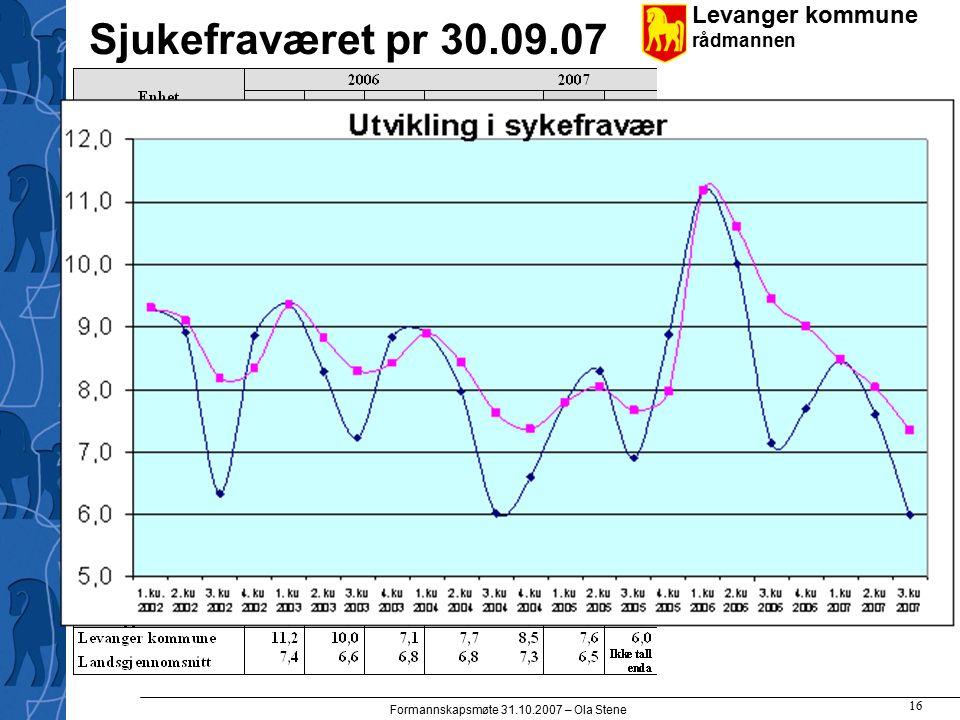 Levanger kommune rådmannen Formannskapsmøte 31.10.2007 – Ola Stene 16 Sjukefraværet pr 30.09.07
