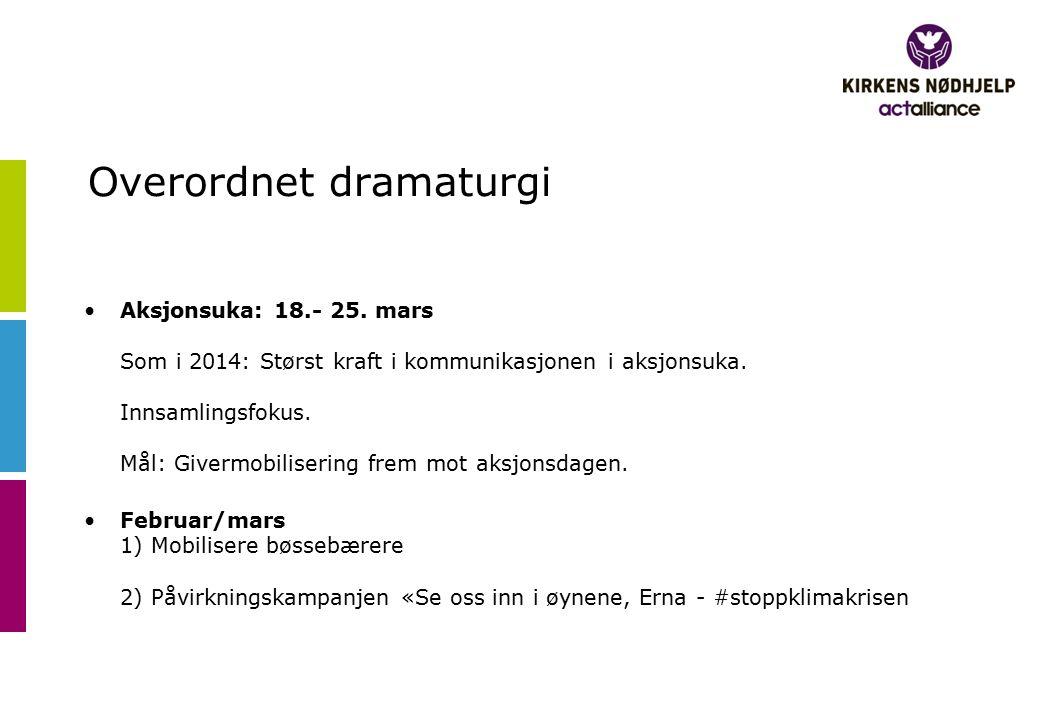 Overordnet dramaturgi Aksjonsuka: 18.- 25. mars Som i 2014: Størst kraft i kommunikasjonen i aksjonsuka. Innsamlingsfokus. Mål: Givermobilisering frem