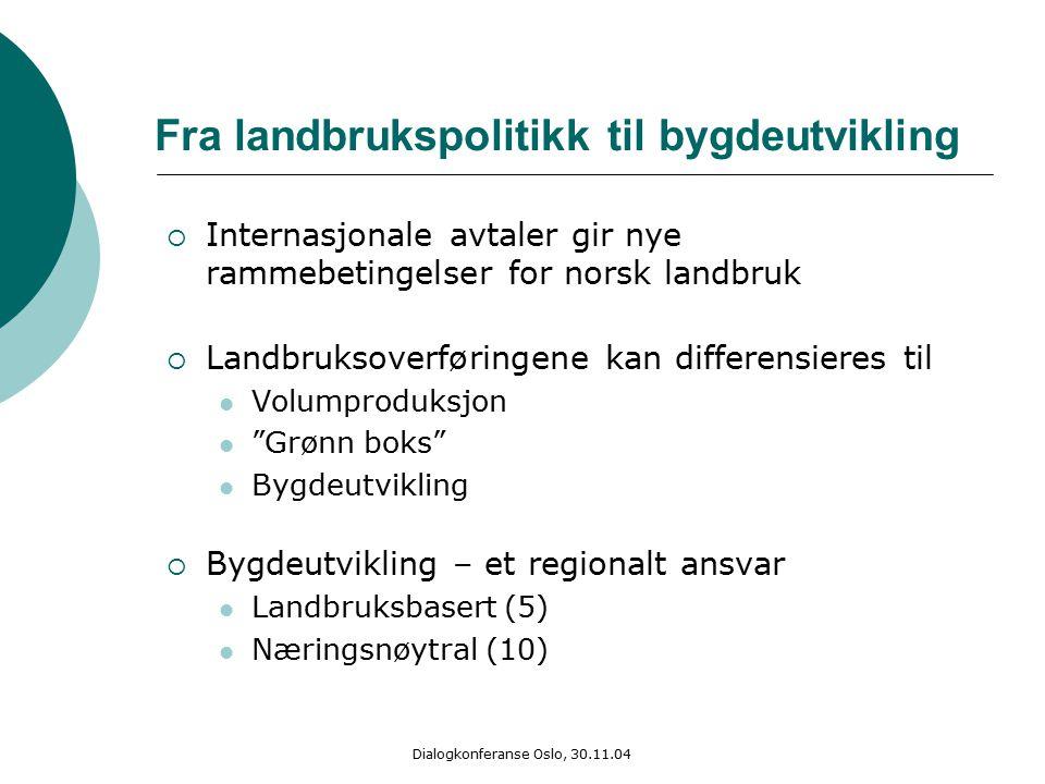 Dialogkonferanse Oslo, 30.11.04 Fra landbrukspolitikk til bygdeutvikling  Internasjonale avtaler gir nye rammebetingelser for norsk landbruk  Landbruksoverføringene kan differensieres til Volumproduksjon Grønn boks Bygdeutvikling  Bygdeutvikling – et regionalt ansvar Landbruksbasert (5) Næringsnøytral (10)
