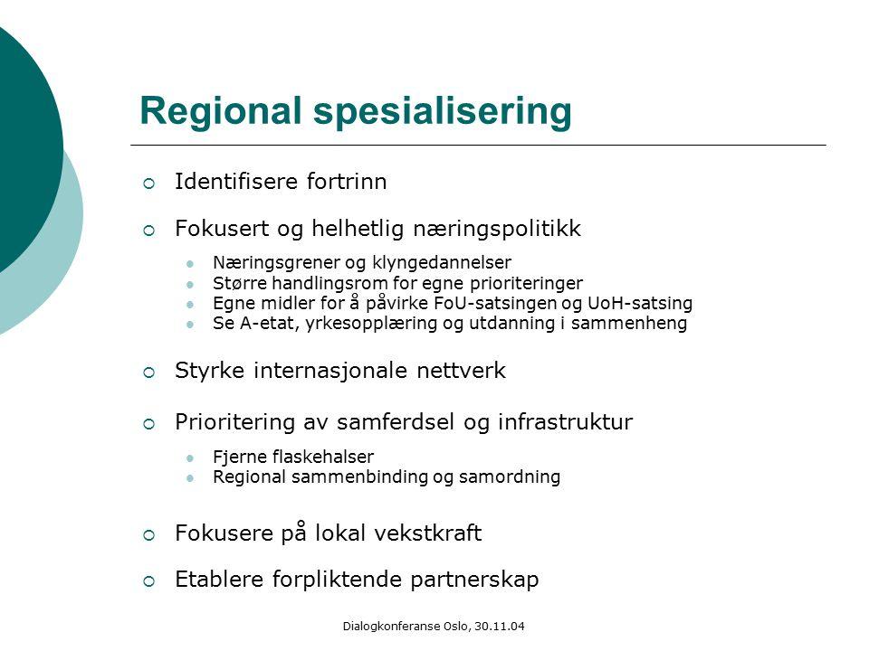 Dialogkonferanse Oslo, 30.11.04 Regional spesialisering  Identifisere fortrinn  Fokusert og helhetlig næringspolitikk Næringsgrener og klyngedannelser Større handlingsrom for egne prioriteringer Egne midler for å påvirke FoU-satsingen og UoH-satsing Se A-etat, yrkesopplæring og utdanning i sammenheng  Styrke internasjonale nettverk  Prioritering av samferdsel og infrastruktur Fjerne flaskehalser Regional sammenbinding og samordning  Fokusere på lokal vekstkraft  Etablere forpliktende partnerskap