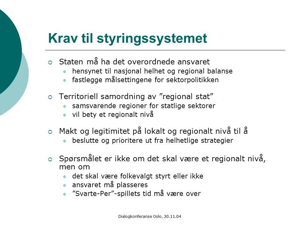 Dialogkonferanse Oslo, 30.11.04 Krav til styringssystemet  Staten må ha det overordnede ansvaret hensynet til nasjonal helhet og regional balanse fastlegge målsettingene for sektorpolitikken  Territoriell samordning av regional stat samsvarende regioner for statlige sektorer vil bety et regionalt nivå  Makt og legitimitet på lokalt og regionalt nivå til å beslutte og prioritere ut fra helhetlige strategier  Spørsmålet er ikke om det skal være et regionalt nivå, men om det skal være folkevalgt styrt eller ikke ansvaret må plasseres Svarte-Per -spillets tid må være over
