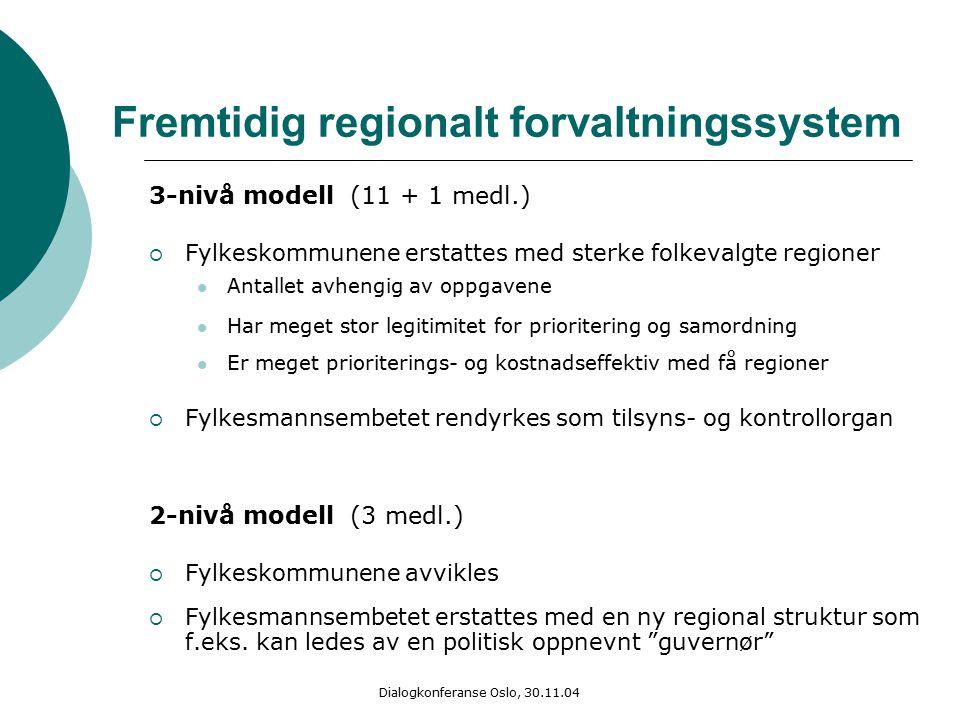 Dialogkonferanse Oslo, 30.11.04 Fremtidig regionalt forvaltningssystem 3-nivå modell (11 + 1 medl.)  Fylkeskommunene erstattes med sterke folkevalgte regioner Antallet avhengig av oppgavene Har meget stor legitimitet for prioritering og samordning Er meget prioriterings- og kostnadseffektiv med få regioner  Fylkesmannsembetet rendyrkes som tilsyns- og kontrollorgan 2-nivå modell (3 medl.)  Fylkeskommunene avvikles  Fylkesmannsembetet erstattes med en ny regional struktur som f.eks.