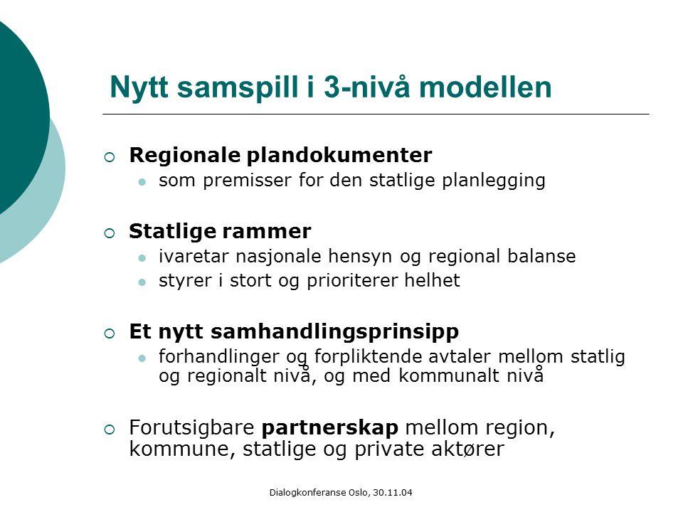 Dialogkonferanse Oslo, 30.11.04 Nytt samspill i 3-nivå modellen  Regionale plandokumenter som premisser for den statlige planlegging  Statlige rammer ivaretar nasjonale hensyn og regional balanse styrer i stort og prioriterer helhet  Et nytt samhandlingsprinsipp forhandlinger og forpliktende avtaler mellom statlig og regionalt nivå, og med kommunalt nivå  Forutsigbare partnerskap mellom region, kommune, statlige og private aktører