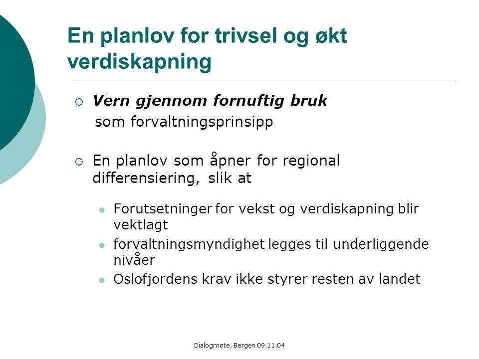 Dialogmøte, Bergen 09.11.04 En planlov for trivsel og økt verdiskapning  Vern gjennom fornuftig bruk som forvaltningsprinsipp  En planlov som åpner