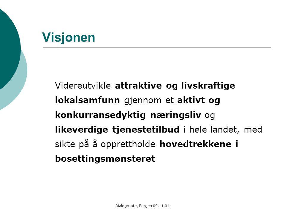 Dialogmøte, Bergen 09.11.04 Visjonen Videreutvikle attraktive og livskraftige lokalsamfunn gjennom et aktivt og konkurransedyktig næringsliv og likeve