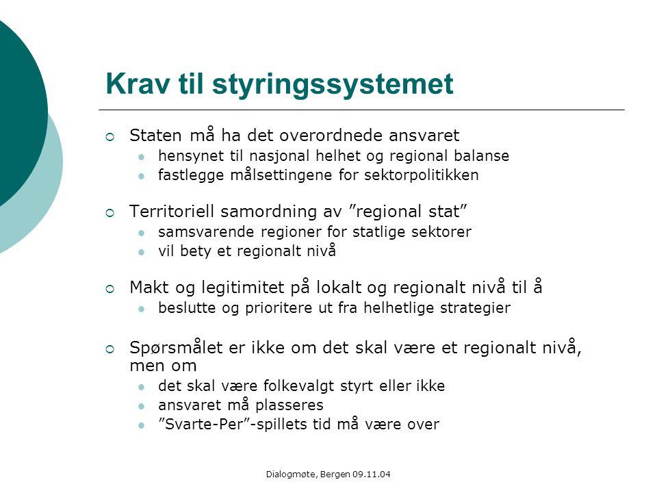 Dialogmøte, Bergen 09.11.04 Krav til styringssystemet  Staten må ha det overordnede ansvaret hensynet til nasjonal helhet og regional balanse fastleg