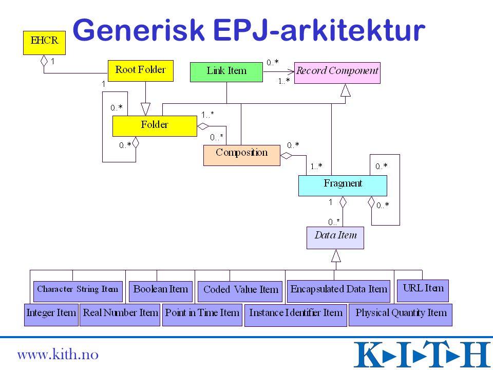 www.kith.no Generisk EPJ-arkitektur