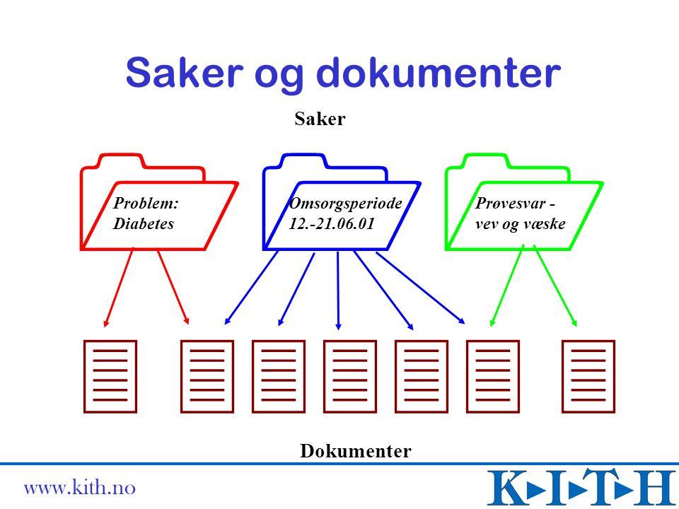 www.kith.no Saker og dokumenter    Dokumenter  Saker Omsorgsperiode 12.-21.06.01 Problem: Diabetes Prøvesvar - vev og væske