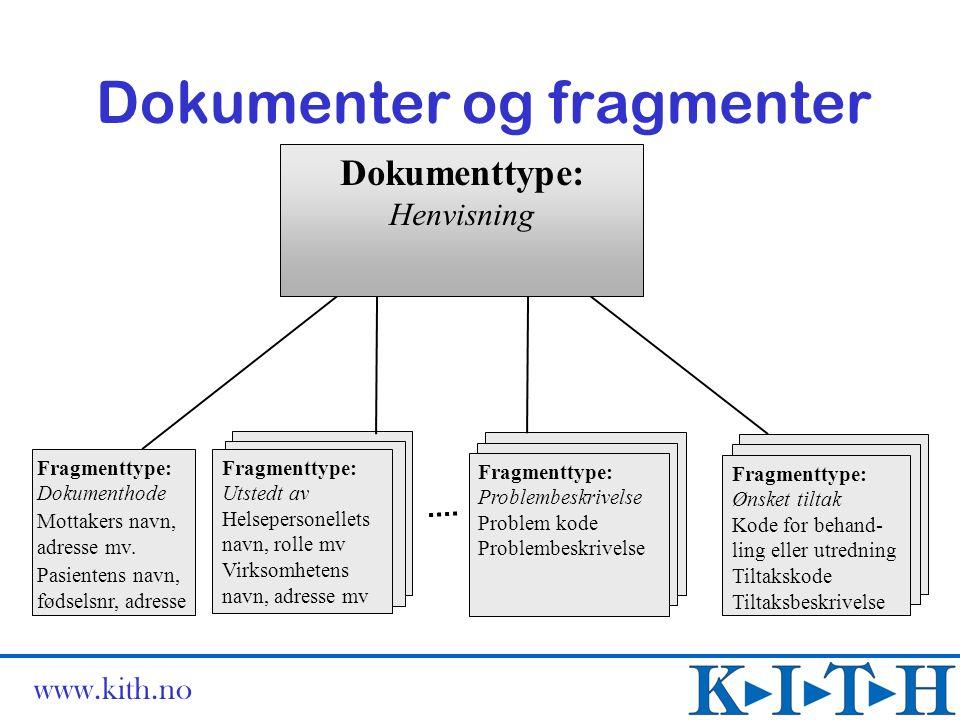 www.kith.no Dokumenter og fragmenter Fragmenttype: Dokumenthode Mottakers navn, adresse mv. Pasientens navn, fødselsnr, adresse Fragmenttype: Utstedt