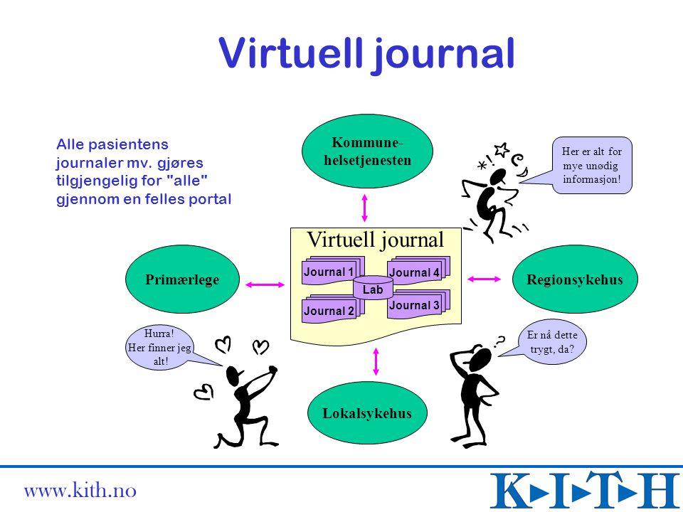 www.kith.no Virtuell journal Journal 4 Journal 3 Journal 2 Journal 1 Lab Lokalsykehus PrimærlegeRegionsykehus Kommune- helsetjenesten Er nå dette tryg