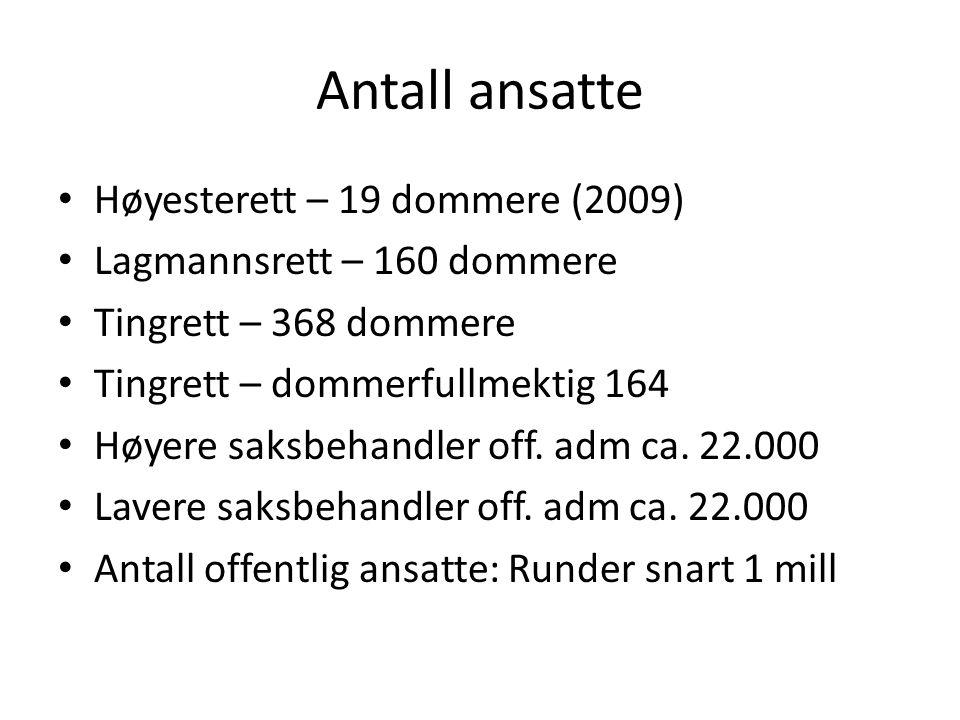 Antall ansatte Høyesterett – 19 dommere (2009) Lagmannsrett – 160 dommere Tingrett – 368 dommere Tingrett – dommerfullmektig 164 Høyere saksbehandler off.