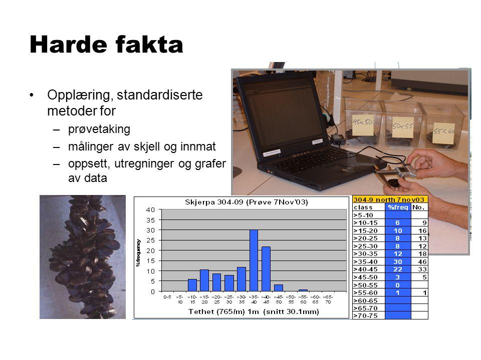 Harde fakta Opplæring, standardiserte metoder for –prøvetaking –målinger av skjell og innmat –oppsett, utregninger og grafer av data