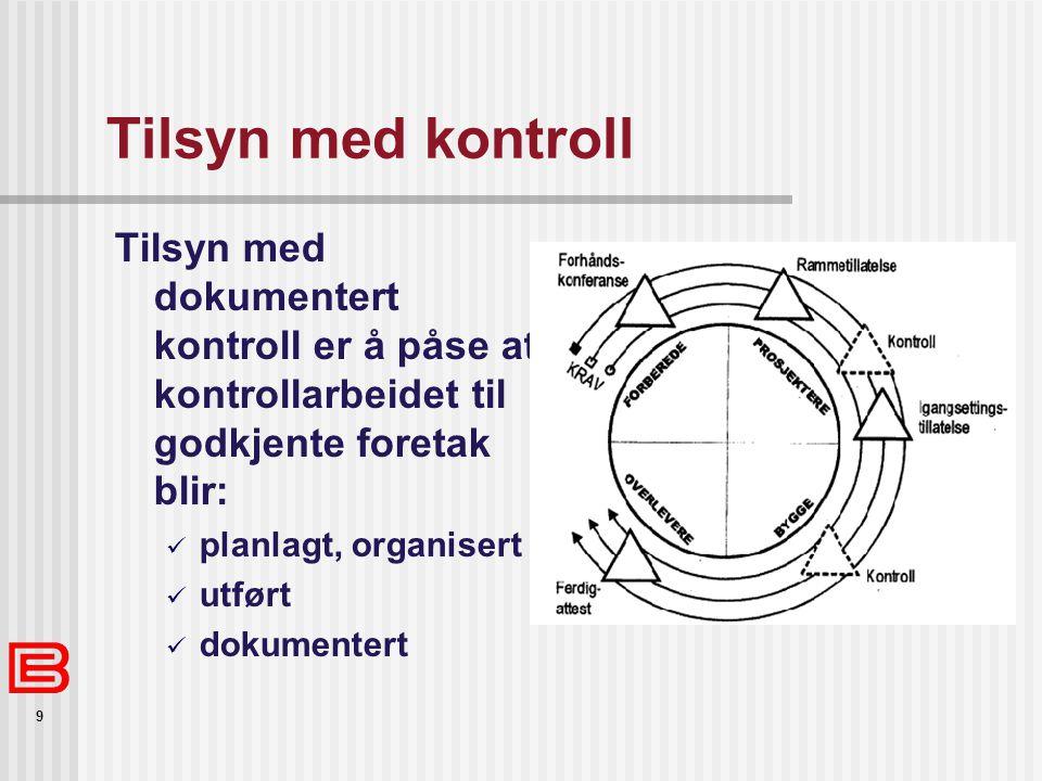 9 Tilsyn med kontroll Tilsyn med dokumentert kontroll er å påse at kontrollarbeidet til godkjente foretak blir: planlagt, organisert utført dokumenter