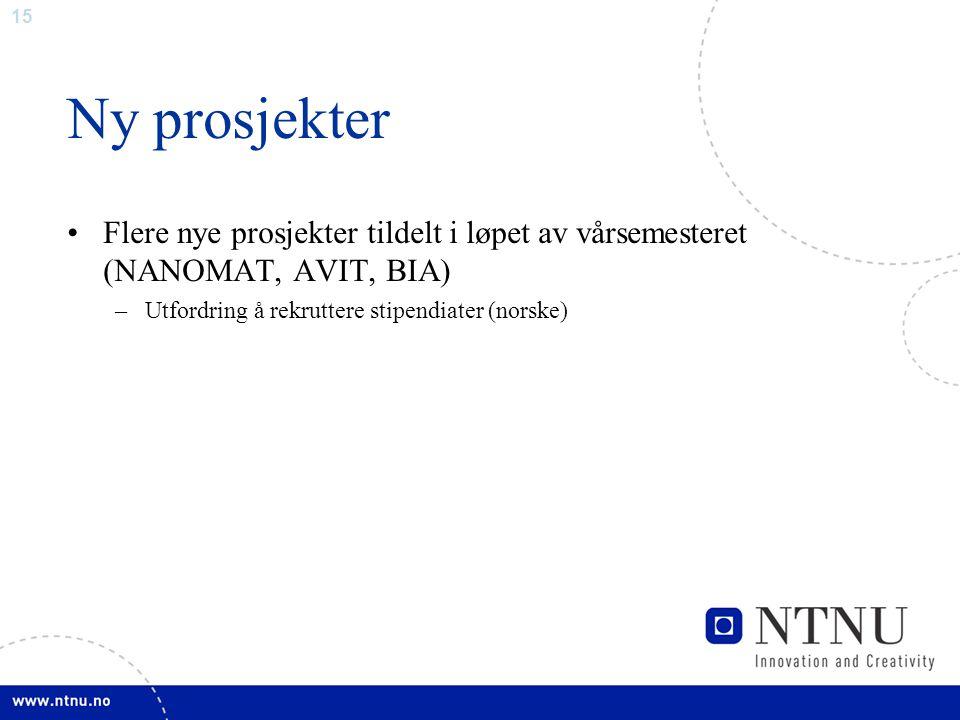 15 Ny prosjekter Flere nye prosjekter tildelt i løpet av vårsemesteret (NANOMAT, AVIT, BIA) –Utfordring å rekruttere stipendiater (norske)
