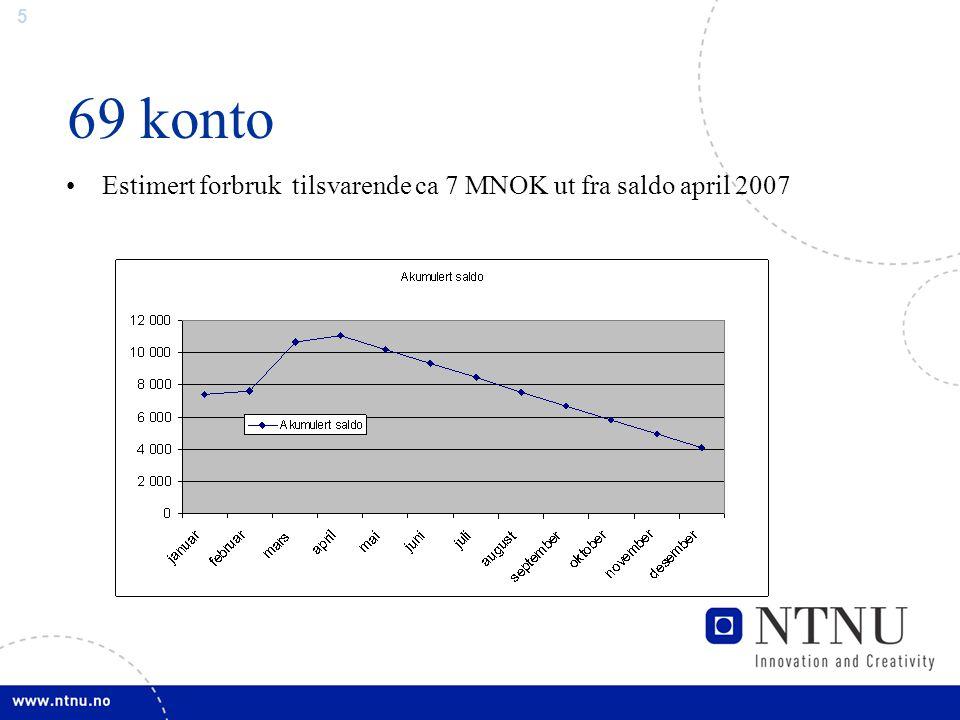 5 69 konto Estimert forbruk tilsvarende ca 7 MNOK ut fra saldo april 2007